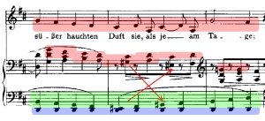 The piano plays along with the vocal melody (red). The g# is swapped between the piano left and right hand, allowing Brahms to continue the stepwise left hand motion (green). The phrase is set above a d pedal point (blue).